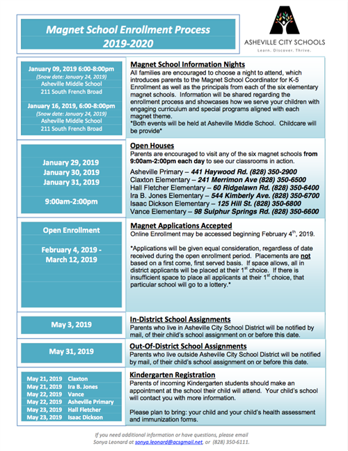 Magnet School Enrollment Process